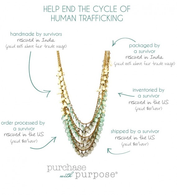 handmade jewelry by the survivors of human trafficking